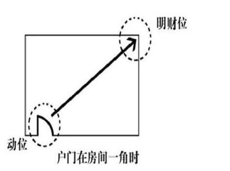 380飞马水泵自动控制电路图